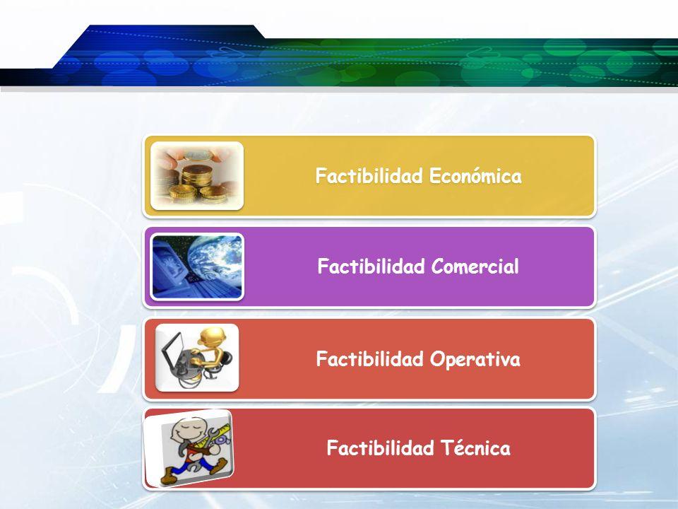 Factibilidad Económica Factibilidad Comercial Factibilidad Operativa Factibilidad Técnica