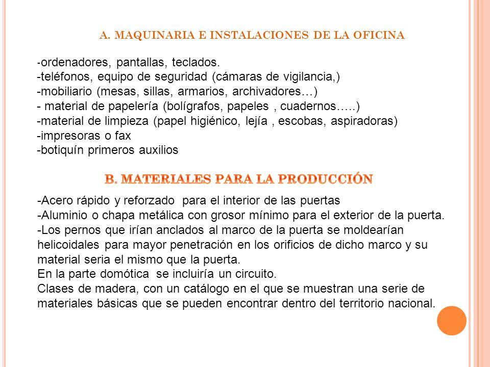 A. MAQUINARIA E INSTALACIONES DE LA OFICINA - ordenadores, pantallas, teclados. -teléfonos, equipo de seguridad (cámaras de vigilancia,) -mobiliario (