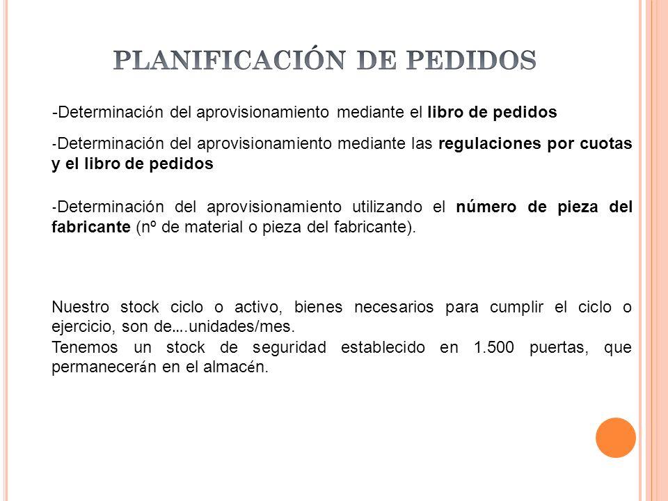 -Determinaci ó n del aprovisionamiento mediante el libro de pedidos - Determinación del aprovisionamiento mediante las regulaciones por cuotas y el li