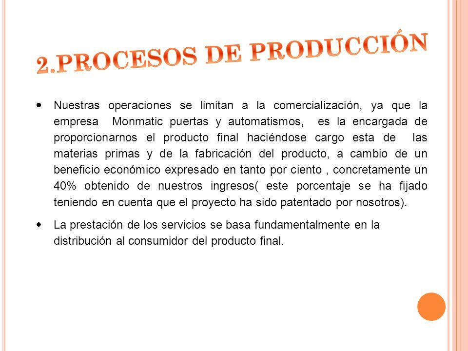 Nuestras operaciones se limitan a la comercialización, ya que la empresa Monmatic puertas y automatismos, es la encargada de proporcionarnos el produc