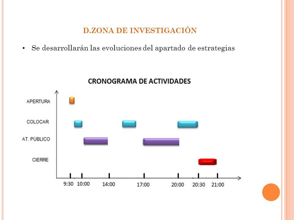 D.ZONA DE INVESTIGACIÓN Se desarrollarán las evoluciones del apartado de estrategias