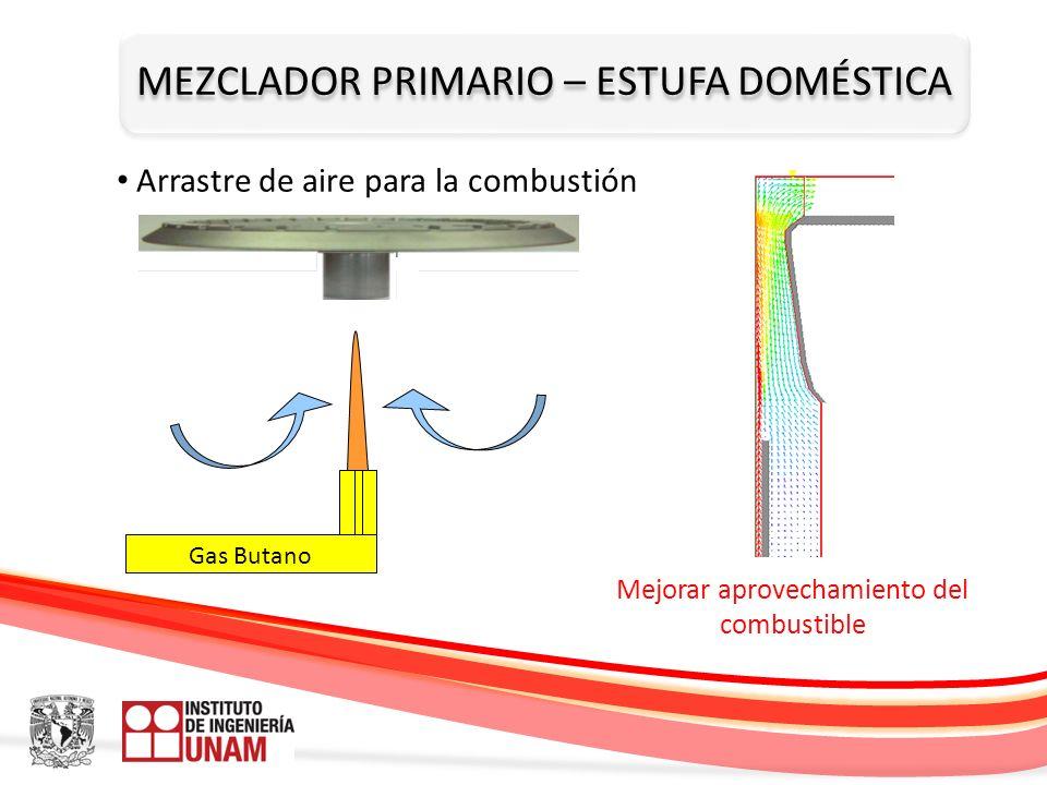 MEZCLADOR PRIMARIO – ESTUFA DOMÉSTICA Gas Butano Arrastre de aire para la combustión Mejorar aprovechamiento del combustible