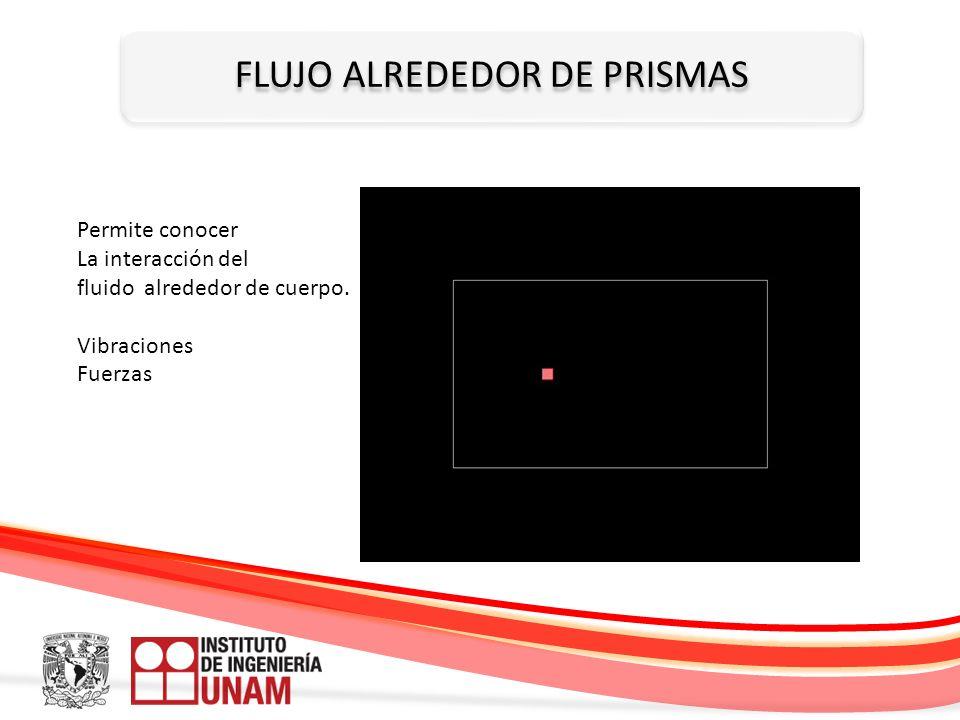 FLUJO ALREDEDOR DE PRISMAS Permite conocer La interacción del fluido alrededor de cuerpo. Vibraciones Fuerzas