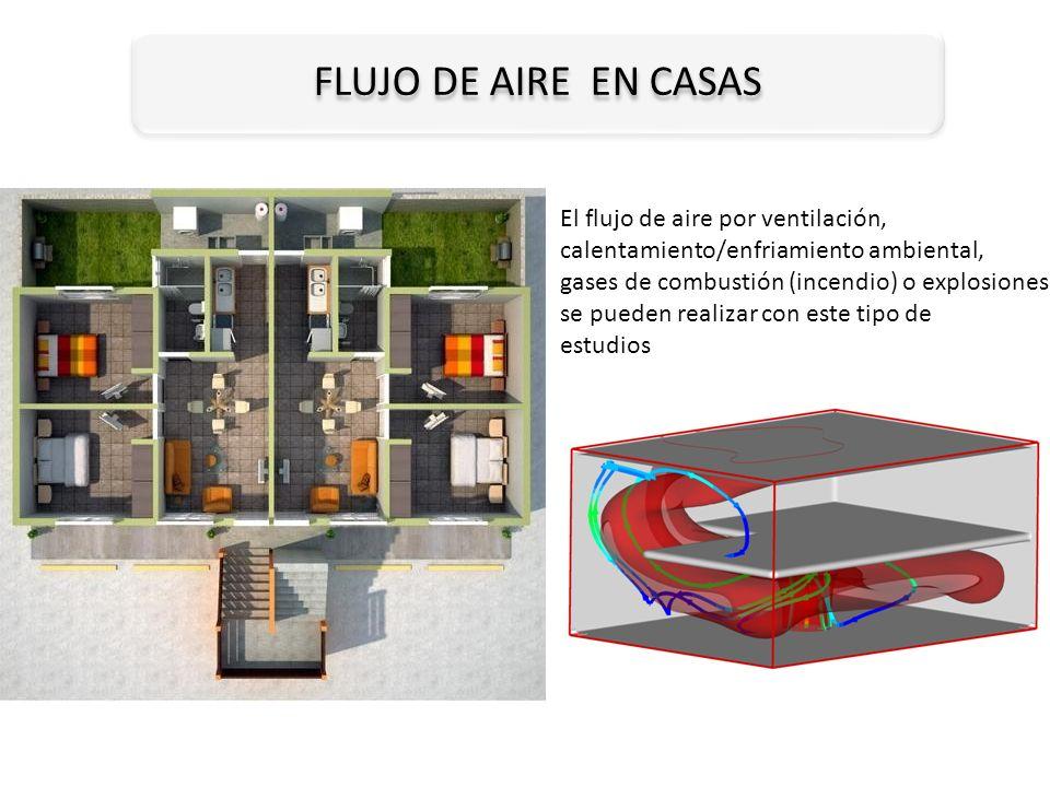 FLUJO DE AIRE EN CASAS El flujo de aire por ventilación, calentamiento/enfriamiento ambiental, gases de combustión (incendio) o explosiones se pueden