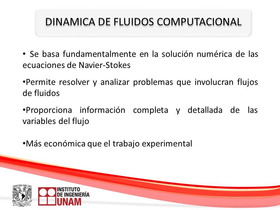 DINAMICA DE FLUIDOS COMPUTACIONAL Se basa fundamentalmente en la solución numérica de las ecuaciones de Navier-Stokes Permite resolver y analizar prob