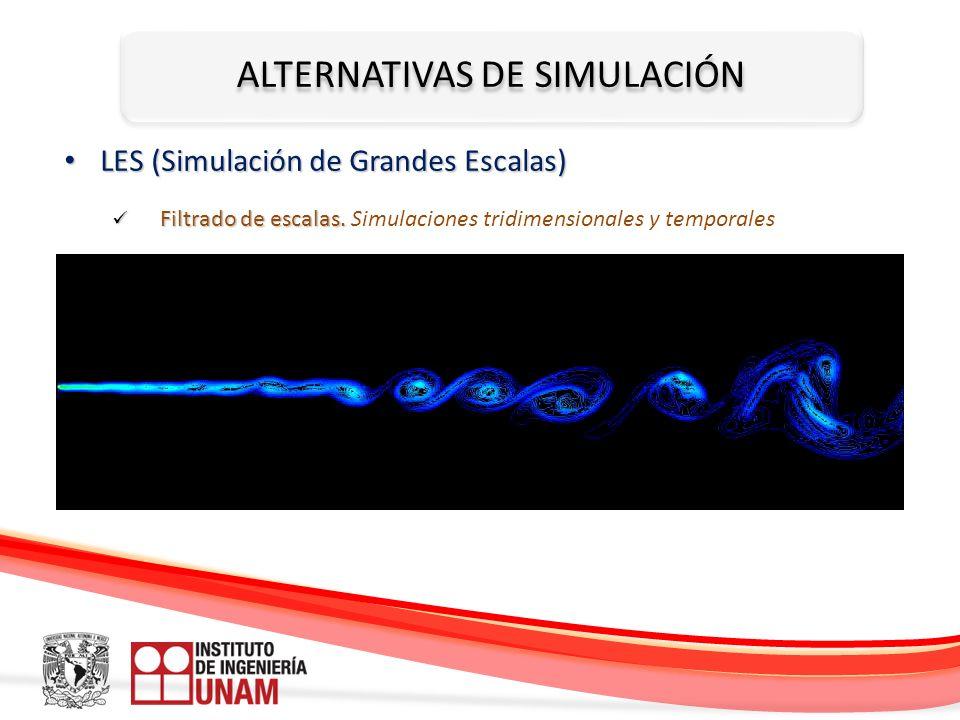 ALTERNATIVAS DE SIMULACIÓN LES (Simulación de Grandes Escalas) LES (Simulación de Grandes Escalas) Filtrado de escalas. Filtrado de escalas. Simulacio