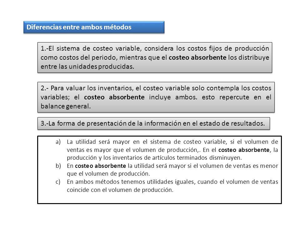 Diferencias entre ambos métodos 1.-El sistema de costeo variable, considera los costos fijos de producción como costos del periodo, mientras que el co
