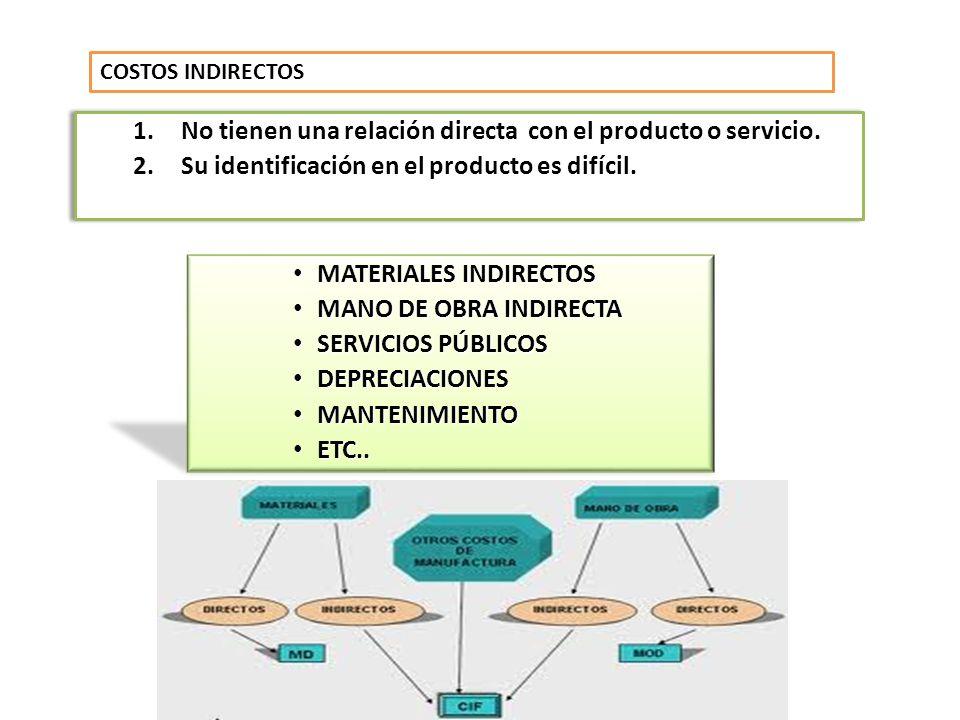 COSTOS INDIRECTOS 1.No tienen una relación directa con el producto o servicio. 2.Su identificación en el producto es difícil. 1.No tienen una relación