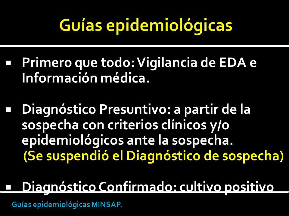 Primero que todo: Vigilancia de EDA e Información médica. Diagnóstico Presuntivo: a partir de la sospecha con criterios clínicos y/o epidemiológicos a
