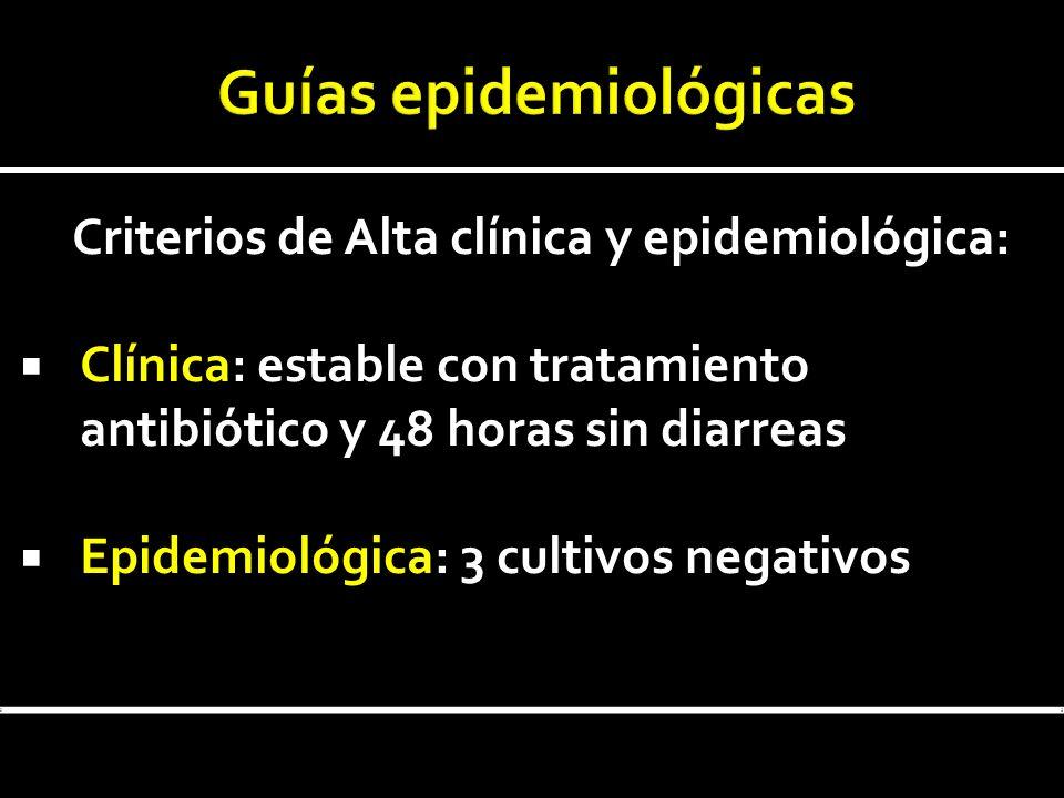 Criterios de Alta clínica y epidemiológica: Clínica: estable con tratamiento antibiótico y 48 horas sin diarreas Epidemiológica: 3 cultivos negativos