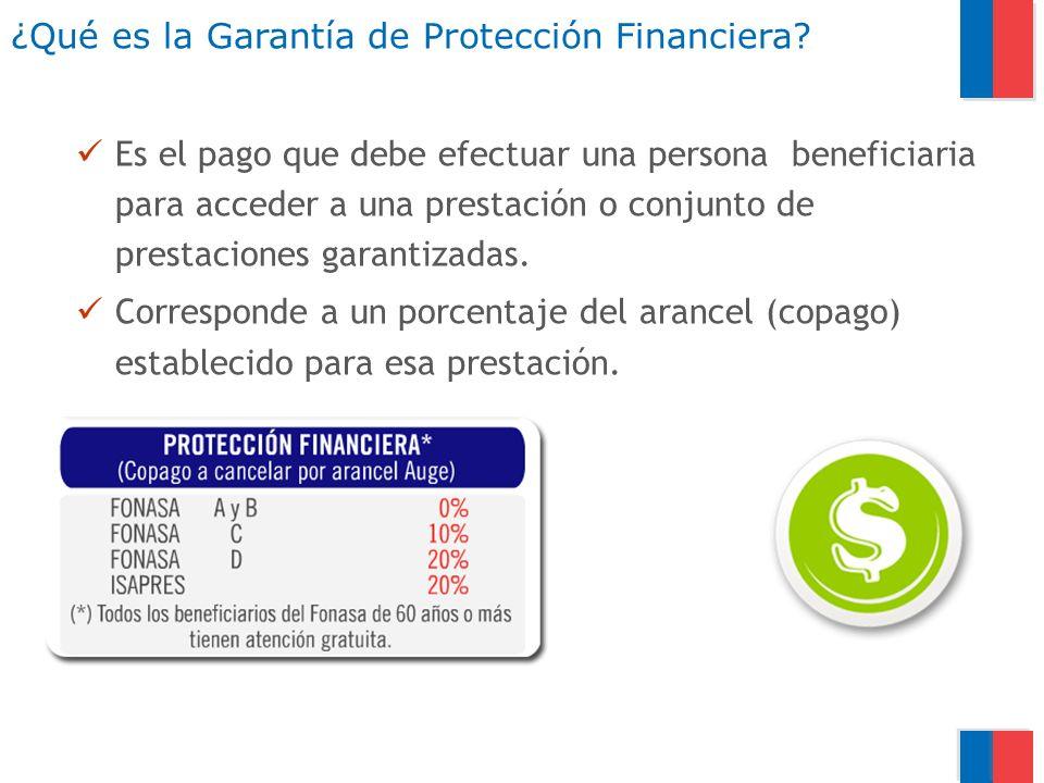 Es el pago que debe efectuar una persona beneficiaria para acceder a una prestación o conjunto de prestaciones garantizadas. Corresponde a un porcenta