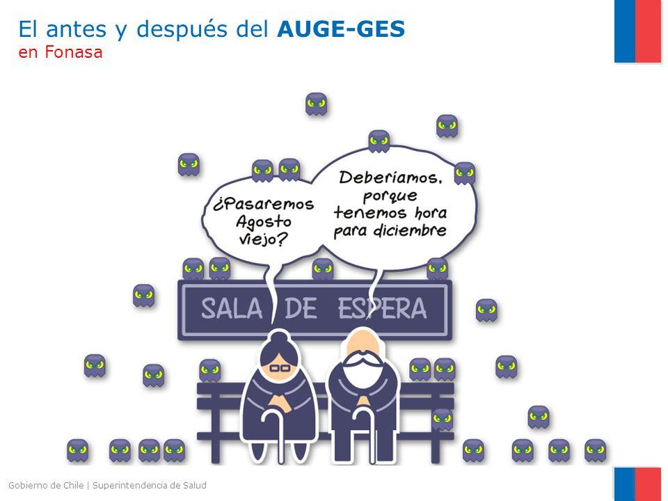 Gobierno de Chile   Superintendencia de Salud El antes y después del AUGE-GES en Fonasa