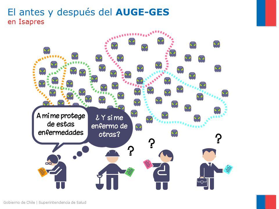 Gobierno de Chile   Superintendencia de Salud El antes y después del AUGE-GES en Isapres
