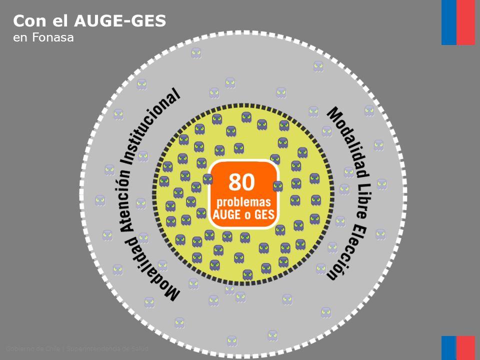 Gobierno de Chile   Superintendencia de Salud Con el AUGE-GES en Fonasa 80