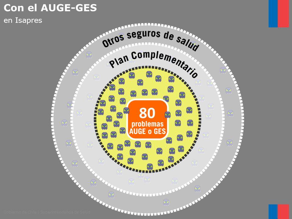 Gobierno de Chile   Superintendencia de Salud 80 Con el AUGE-GES en Isapres
