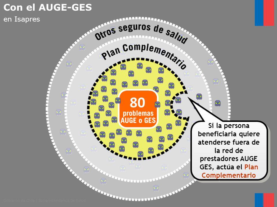 Gobierno de Chile   Superintendencia de Salud Con el AUGE-GES en Isapres Si la persona beneficiaria quiere atenderse fuera de la red de prestadores AU