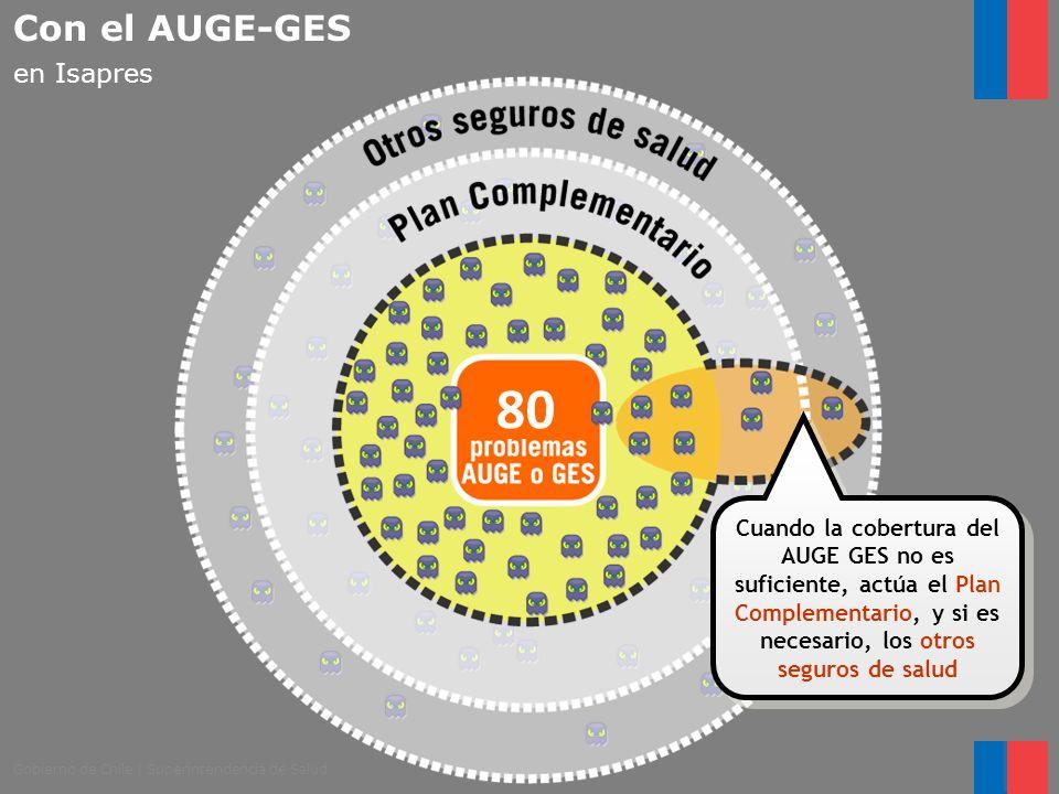 Gobierno de Chile   Superintendencia de Salud Con el AUGE-GES en Isapres Cuando la cobertura del AUGE GES no es suficiente, actúa el Plan Complementar