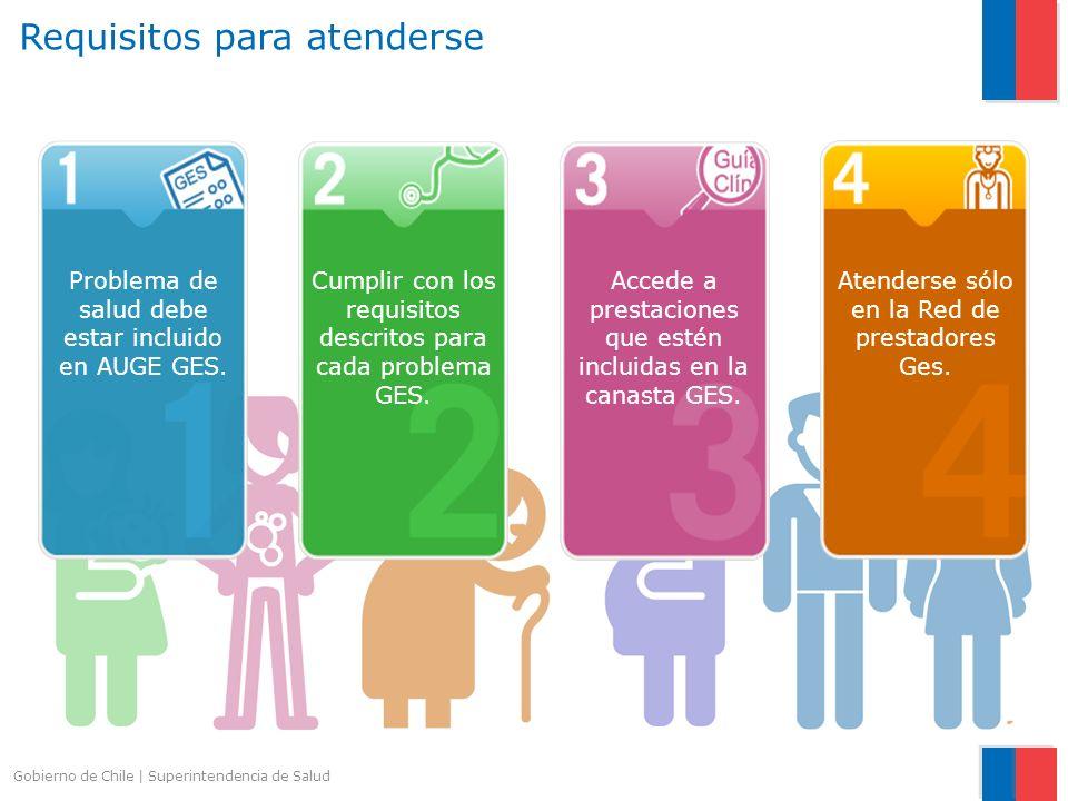 Gobierno de Chile   Superintendencia de Salud Requisitos para atenderse Problema de salud debe estar incluido en AUGE GES. Cumplir con los requisitos