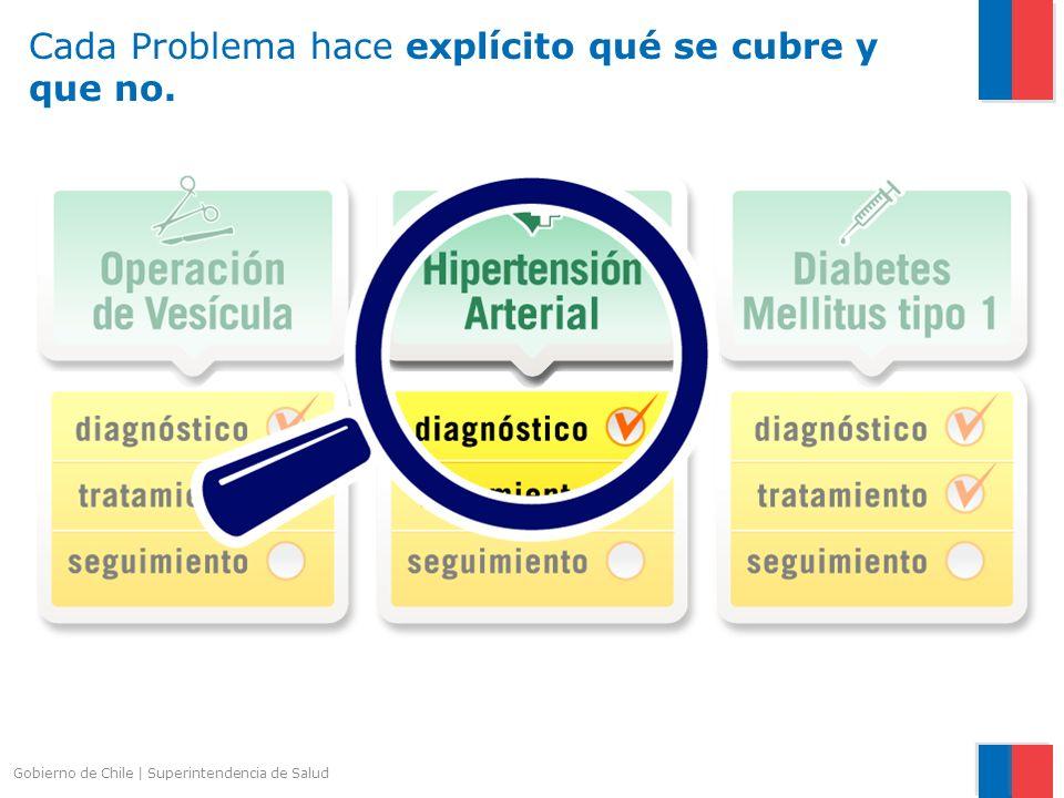 Gobierno de Chile   Superintendencia de Salud Cada Problema hace explícito qué se cubre y que no.