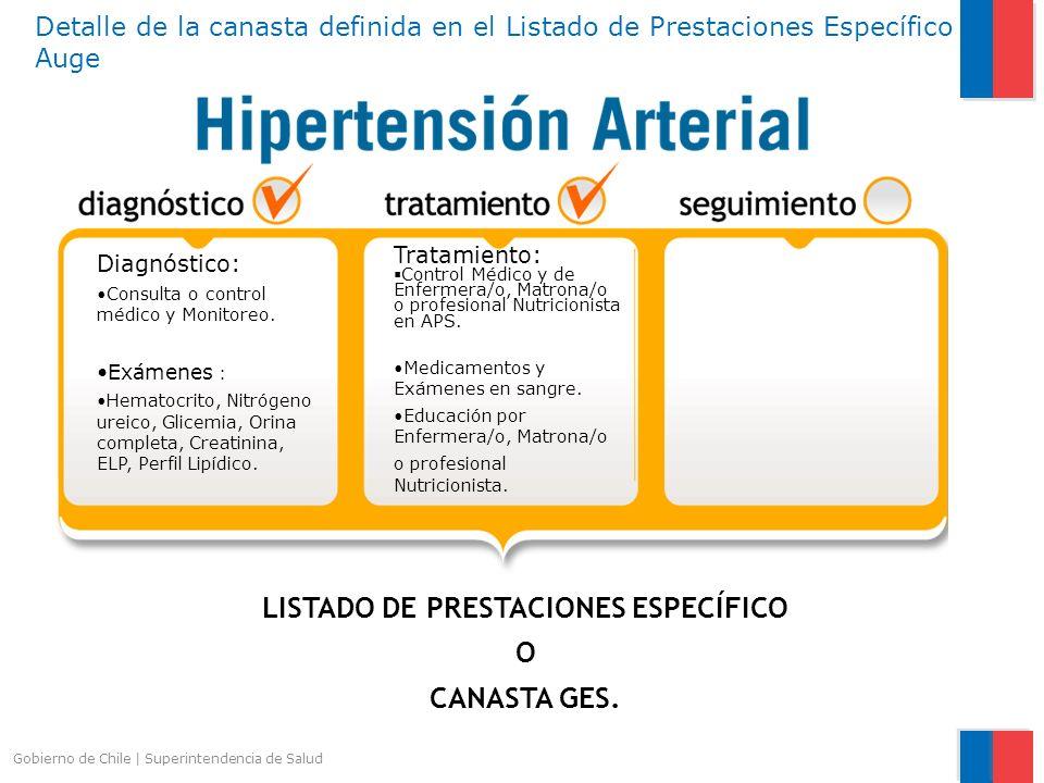 Gobierno de Chile   Superintendencia de Salud Diagnóstico: Consulta o control médico y Monitoreo. Exámenes : Hematocrito, Nitrógeno ureico, Glicemia,
