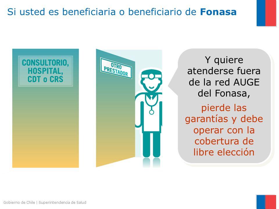 Gobierno de Chile   Superintendencia de Salud Y quiere atenderse fuera de la red AUGE del Fonasa, pierde las garantías y debe operar con la cobertura