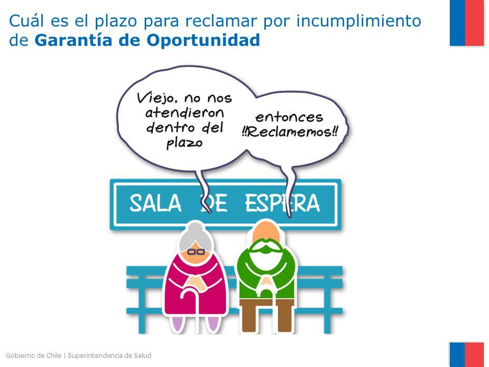 Gobierno de Chile   Superintendencia de Salud Cuál es el plazo para reclamar por incumplimiento de Garantía de Oportunidad