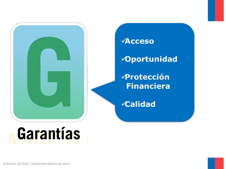 Gobierno de Chile   Superintendencia de Salud Acceso Oportunidad Protección Financiera Calidad Acceso Oportunidad Protección Financiera Calidad