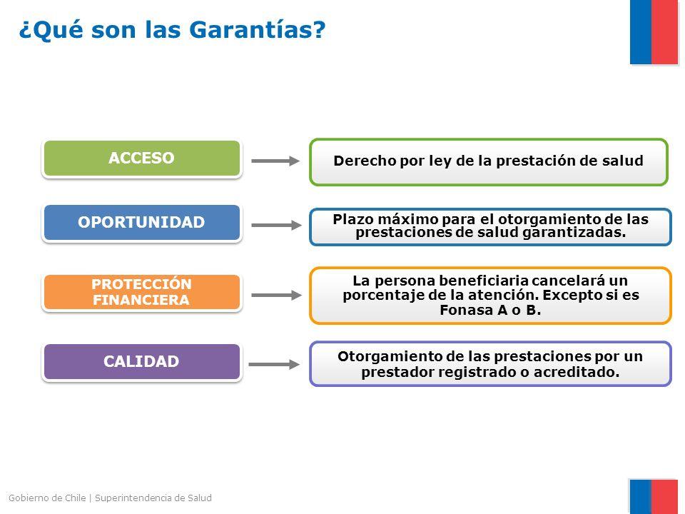 Gobierno de Chile   Superintendencia de Salud ¿Qué son las Garantías? ACCESO OPORTUNIDAD PROTECCIÓN FINANCIERA CALIDAD Derecho por ley de la prestació