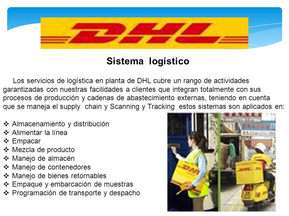 Sistema logístico Los servicios de logística en planta de DHL cubre un rango de actividades garantizadas con nuestras facilidades a clientes que integ