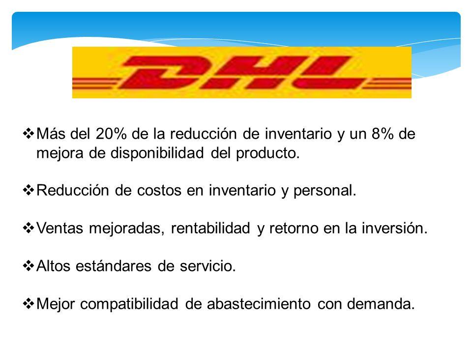 Más del 20% de la reducción de inventario y un 8% de mejora de disponibilidad del producto. Reducción de costos en inventario y personal. Ventas mejor