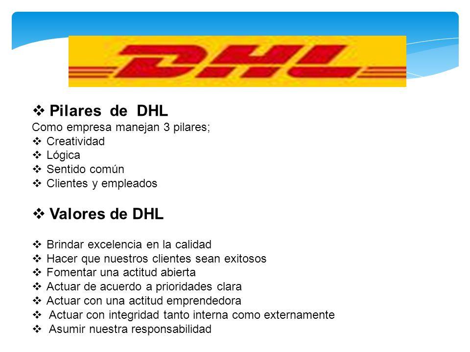 Pilares de DHL Como empresa manejan 3 pilares; Creatividad Lógica Sentido común Clientes y empleados Valores de DHL Brindar excelencia en la calidad H