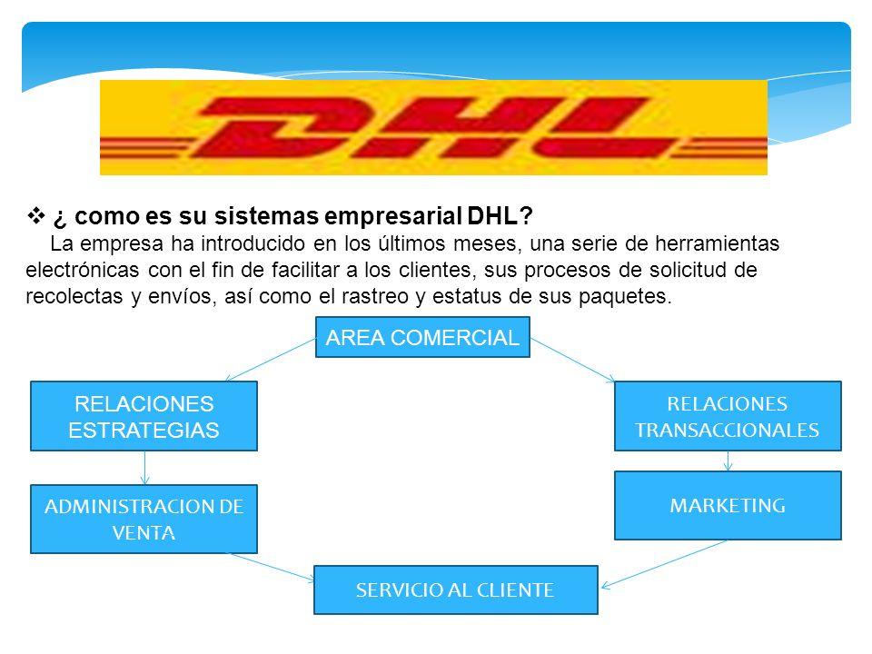 ¿ como es su sistemas empresarial DHL.