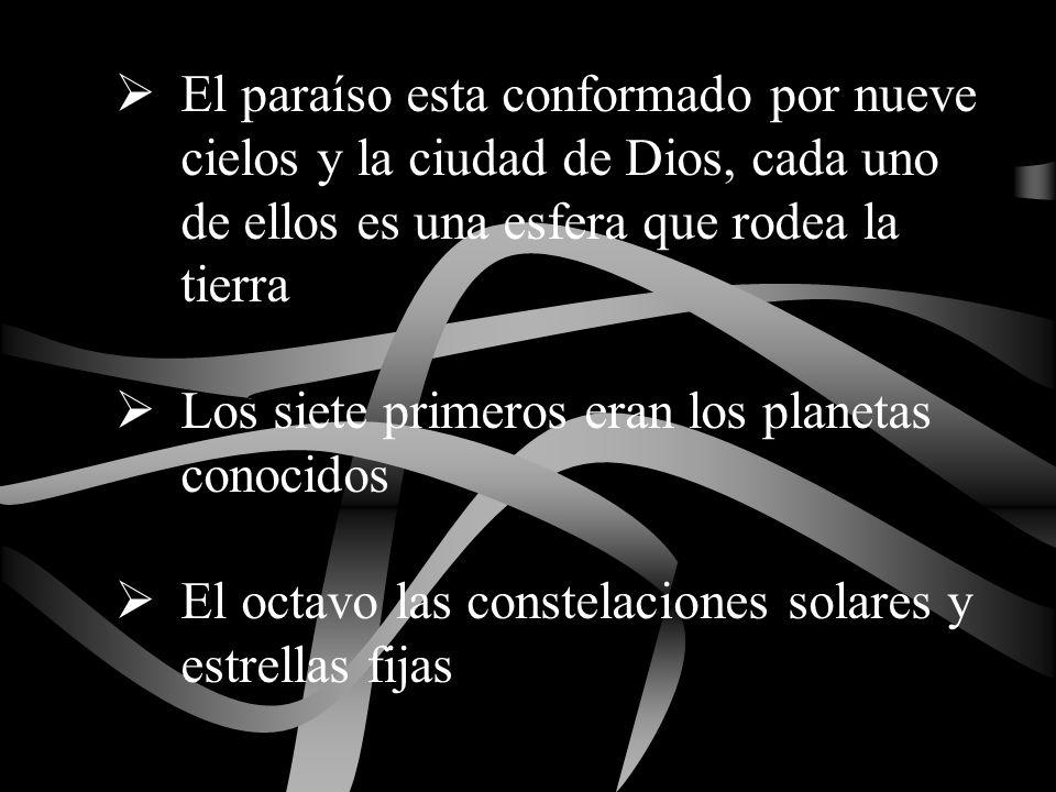 El paraíso esta conformado por nueve cielos y la ciudad de Dios, cada uno de ellos es una esfera que rodea la tierra Los siete primeros eran los plane