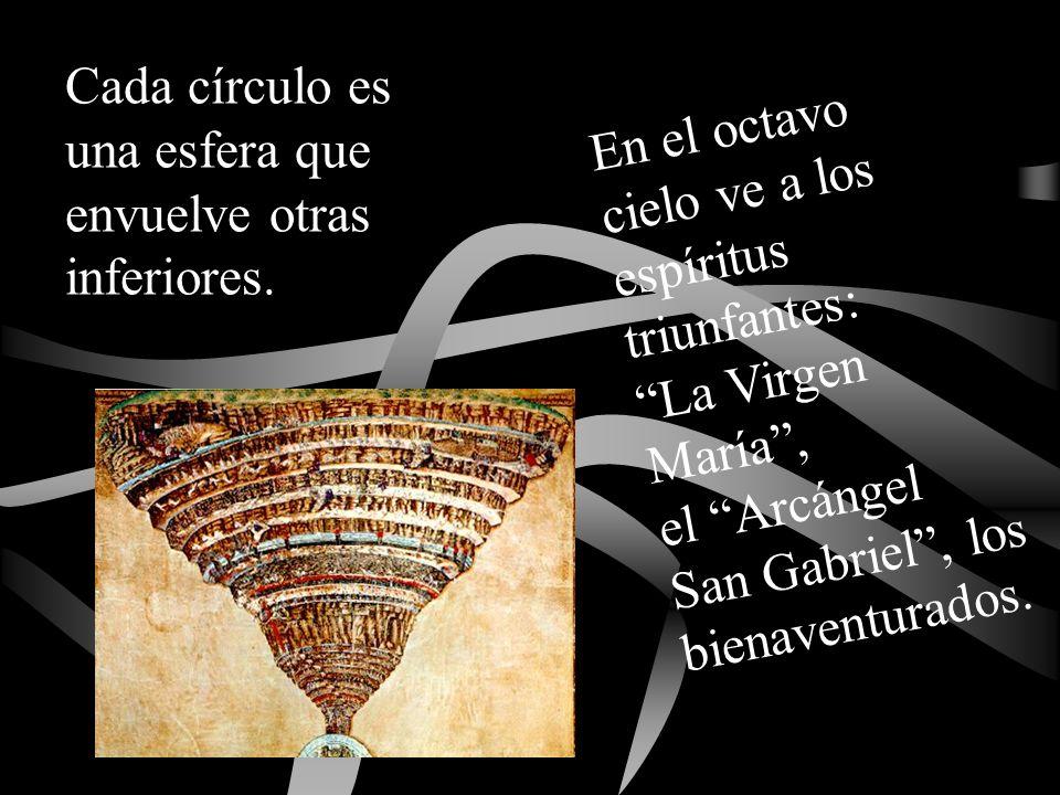 Cada círculo es una esfera que envuelve otras inferiores. En el octavo cielo ve a los espíritus triunfantes: La Virgen María, el Arcángel San Gabriel,