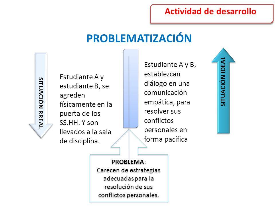 Actividad de desarrollo PROBLEMATIZACIÓN ¿El problema detectado se manifiesta también en tu región.