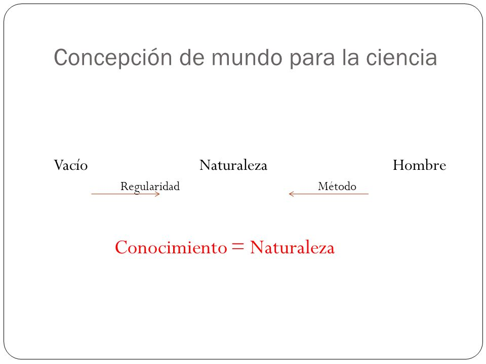 Concepción de mundo para la ciencia Vacío Naturaleza Hombre Regularidad Método Conocimiento = Naturaleza