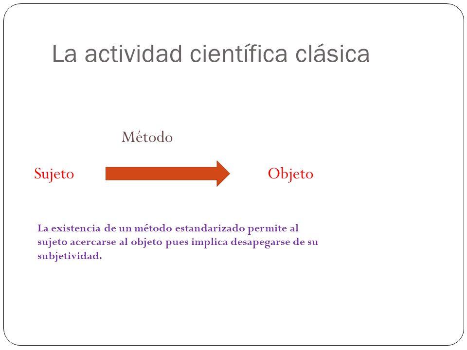 La actividad científica clásica SujetoObjeto Método La existencia de un método estandarizado permite al sujeto acercarse al objeto pues implica desapegarse de su subjetividad.