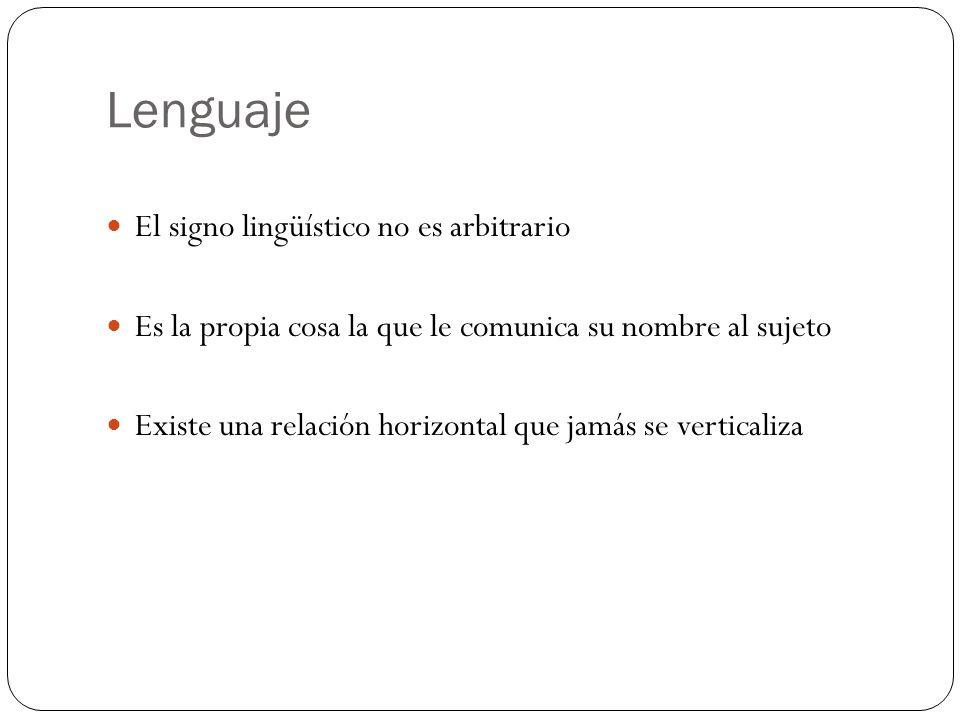 Lenguaje El signo lingüístico no es arbitrario Es la propia cosa la que le comunica su nombre al sujeto Existe una relación horizontal que jamás se verticaliza