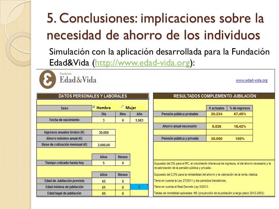 5. Conclusiones: implicaciones sobre la necesidad de ahorro de los individuos Simulación con la aplicación desarrollada para la Fundación Edad&Vida (h