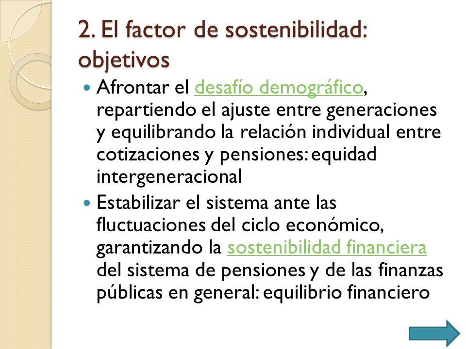 2. El factor de sostenibilidad: objetivos Afrontar el desafío demográfico, repartiendo el ajuste entre generaciones y equilibrando la relación individ