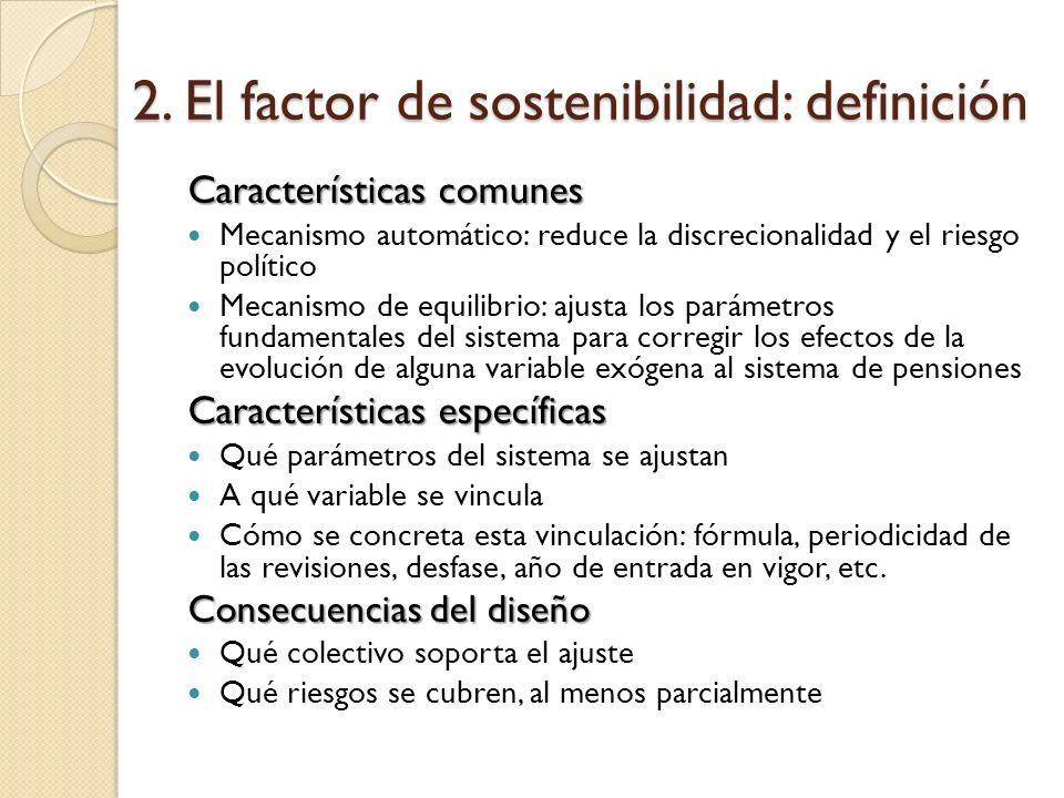 2. El factor de sostenibilidad: definición Características comunes Mecanismo automático: reduce la discrecionalidad y el riesgo político Mecanismo de