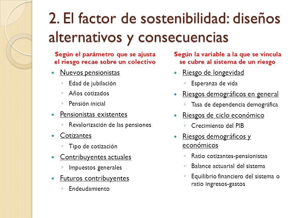 2. El factor de sostenibilidad: diseños alternativos y consecuencias Según el parámetro que se ajusta el riesgo recae sobre un colectivo Nuevos pensio