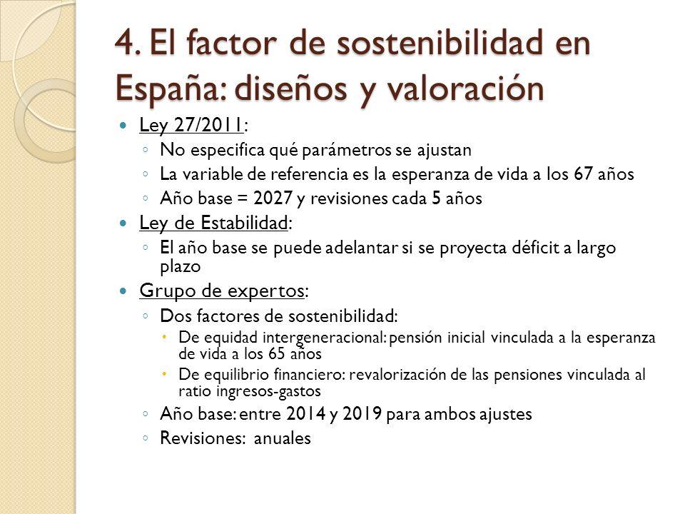4. El factor de sostenibilidad en España: diseños y valoración Ley 27/2011: No especifica qué parámetros se ajustan La variable de referencia es la es