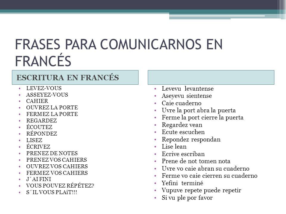 FRASES PARA COMUNICARNOS EN FRANCÉS ESCRITURA EN FRANCÉS LEVEZ-VOUS ASSEYEZ-VOUS CAHIER OUVREZ LA PORTE FERMEZ LA PORTE REGARDEZ ÉCOUTEZ RÉPONDEZ LISE
