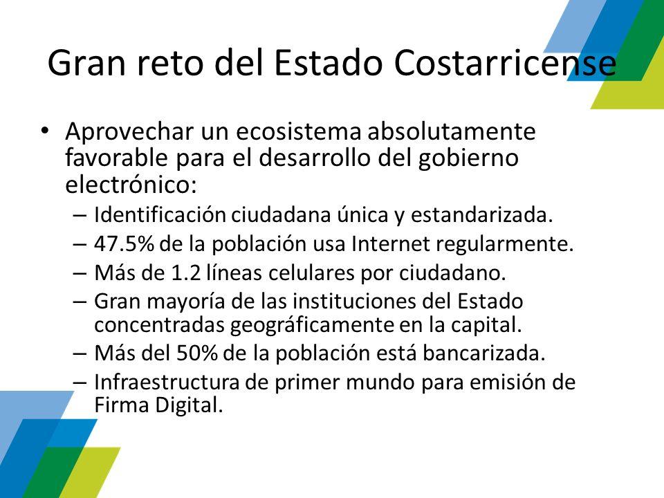 Gran reto del Estado Costarricense Aprovechar un ecosistema absolutamente favorable para el desarrollo del gobierno electrónico: – Identificación ciud