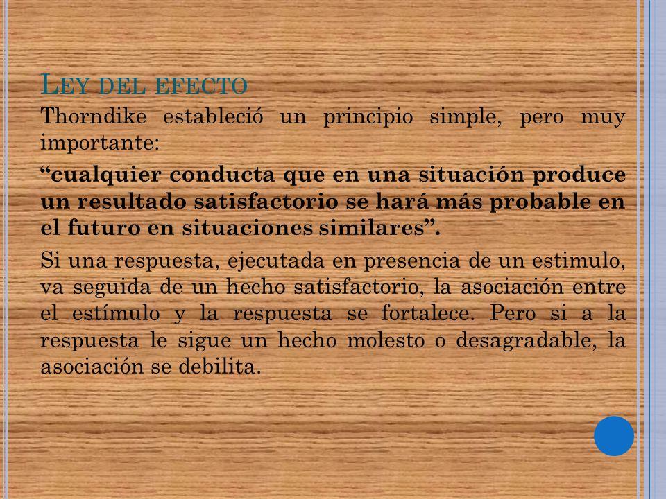 L EY DEL EFECTO Thorndike estableció un principio simple, pero muy importante: cualquier conducta que en una situación produce un resultado satisfactorio se hará más probable en el futuro en situaciones similares.
