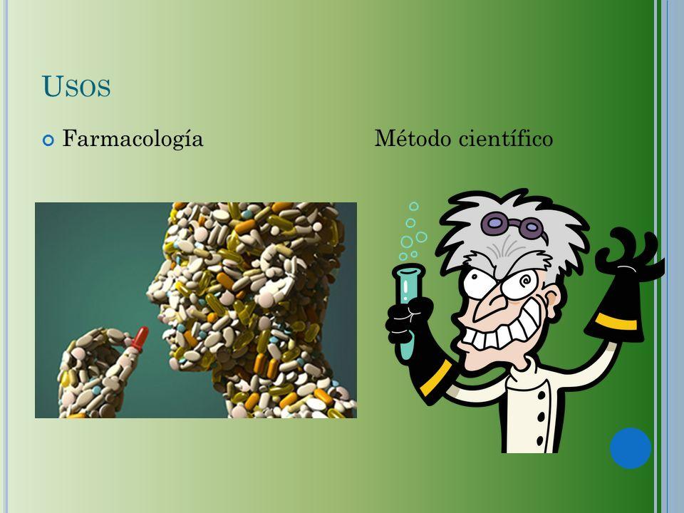 U SOS Farmacología Método científico