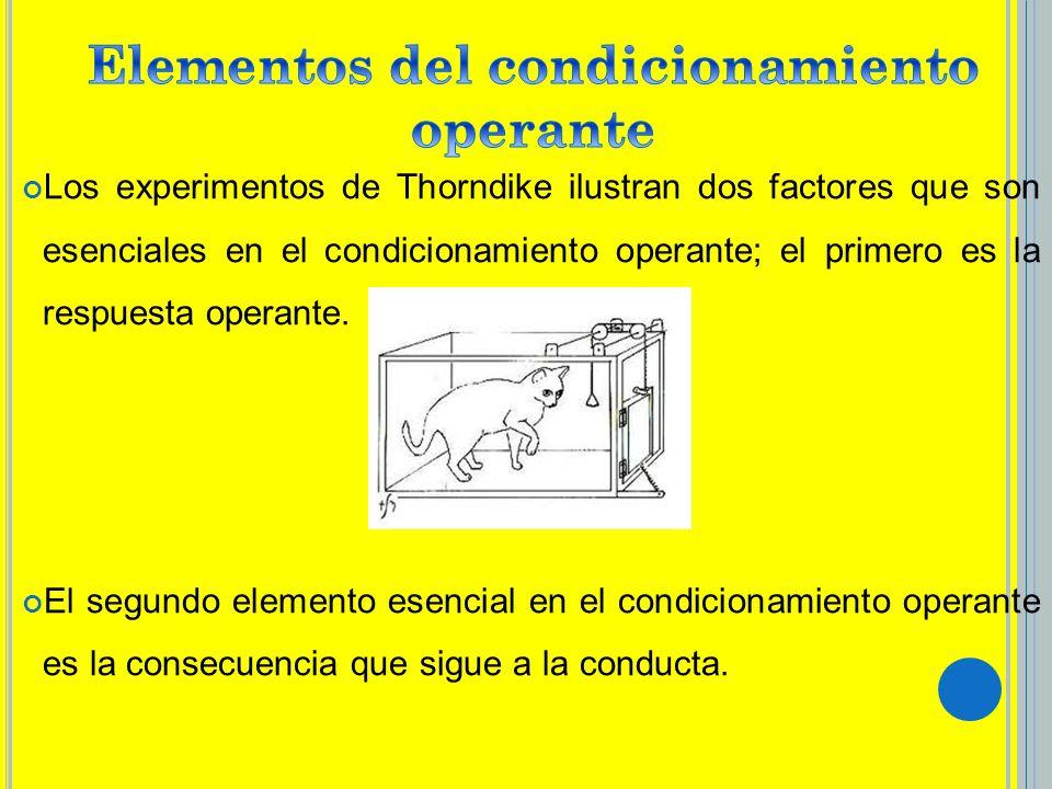 Los experimentos de Thorndike ilustran dos factores que son esenciales en el condicionamiento operante; el primero es la respuesta operante.