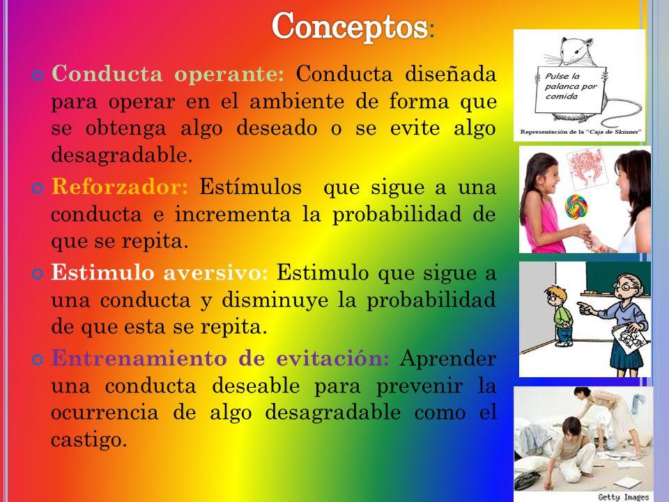 Conducta operante: Conducta diseñada para operar en el ambiente de forma que se obtenga algo deseado o se evite algo desagradable.