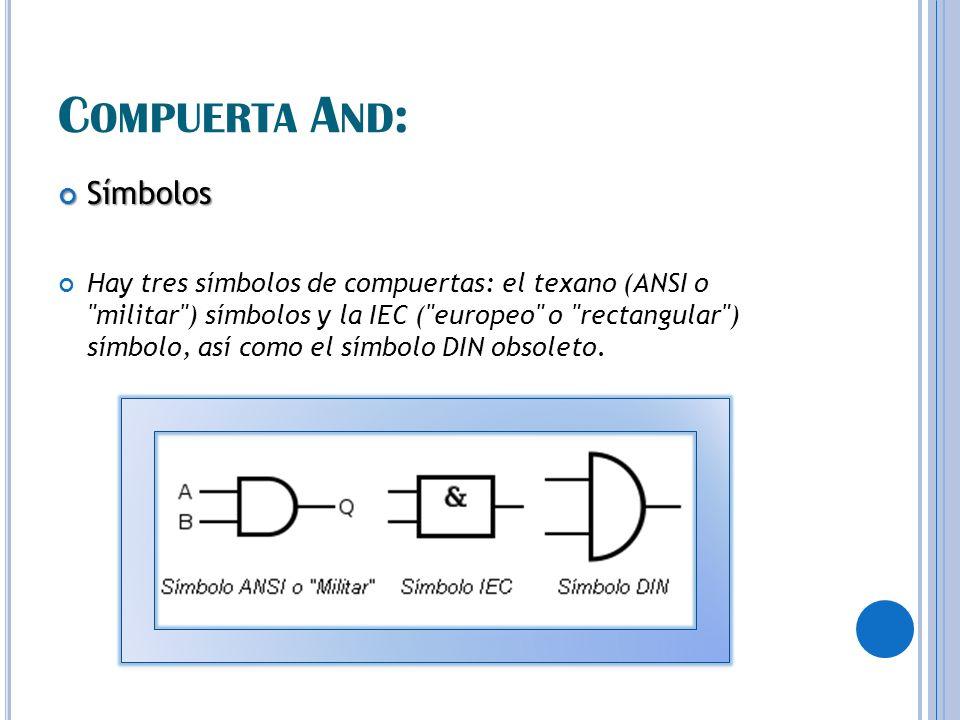 C OMPUERTA A ND : Símbolos Símbolos Hay tres símbolos de compuertas: el texano (ANSI o militar ) símbolos y la IEC ( europeo o rectangular ) símbolo, así como el símbolo DIN obsoleto.
